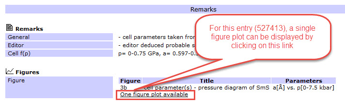 If this link is available in an entry's data sheet, you can