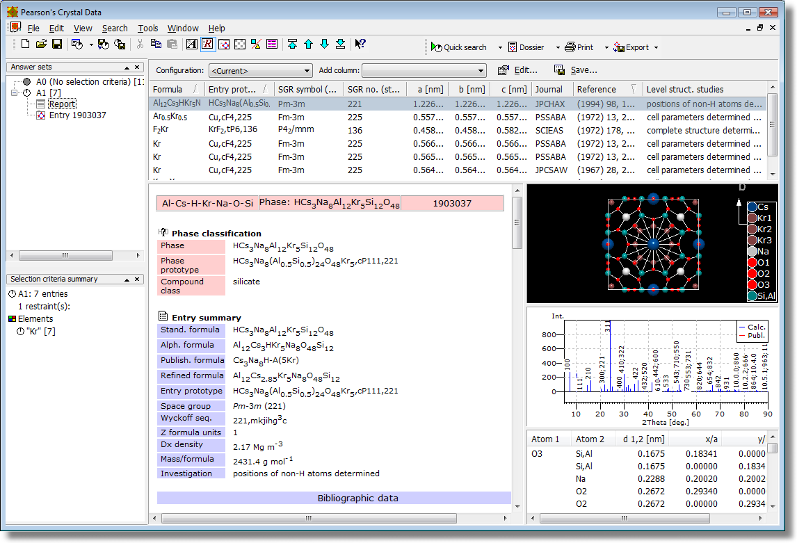 Screenshot of Pearson's Crystal Data